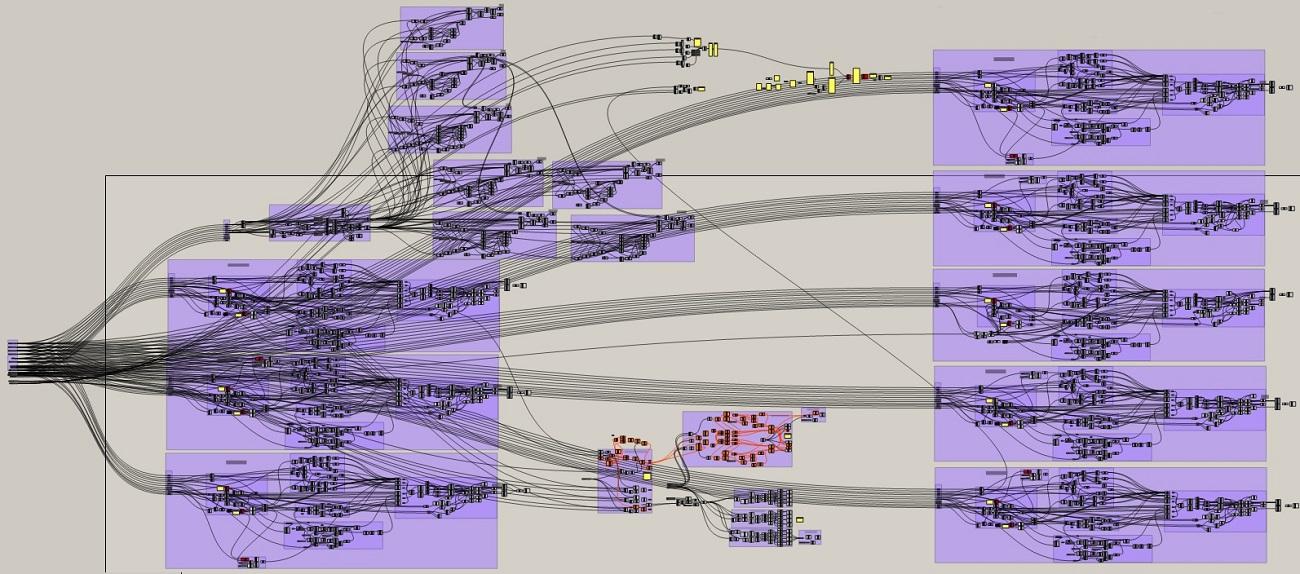 کد گرسهاپر الگوریتم پارامتریک